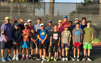 Sylvano Tennis Academy Summer Camp – Training Plan For Junior Players – Mental Visualization