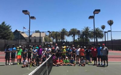 Sylvano Tennis Academy Players Tournament Results – Train To Win!